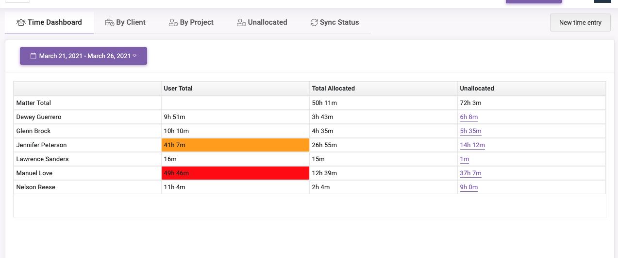 Chrometa team timesheet bulk actions